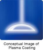 Plasma Coating Comfort Technology